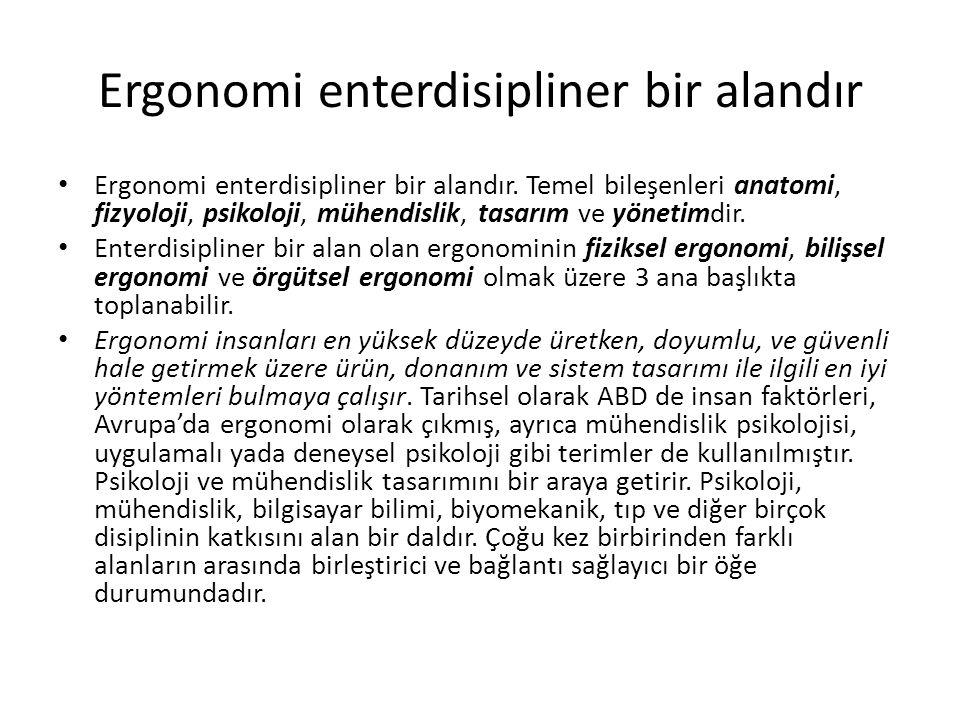 Ergonomi enterdisipliner bir alandır Ergonomi enterdisipliner bir alandır. Temel bileşenleri anatomi, fizyoloji, psikoloji, mühendislik, tasarım ve yö