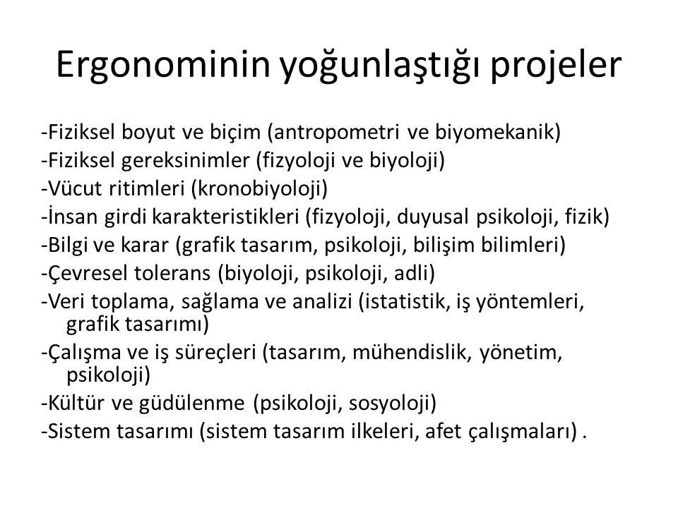 Ergonominin yoğunlaştığı projeler -Fiziksel boyut ve biçim (antropometri ve biyomekanik) -Fiziksel gereksinimler (fizyoloji ve biyoloji) -Vücut ritimleri (kronobiyoloji) -İnsan girdi karakteristikleri (fizyoloji, duyusal psikoloji, fizik) -Bilgi ve karar (grafik tasarım, psikoloji, bilişim bilimleri) -Çevresel tolerans (biyoloji, psikoloji, adli) -Veri toplama, sağlama ve analizi (istatistik, iş yöntemleri, grafik tasarımı) -Çalışma ve iş süreçleri (tasarım, mühendislik, yönetim, psikoloji) -Kültür ve güdülenme (psikoloji, sosyoloji) -Sistem tasarımı (sistem tasarım ilkeleri, afet çalışmaları).