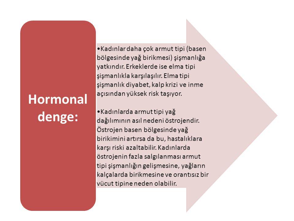 Kadınlar daha çok armut tipi (basen bölgesinde yağ birikmesi) şişmanlığa yatkındır. Erkeklerde ise elma tipi şişmanlıkla karşılaşılır. Elma tipi şişma
