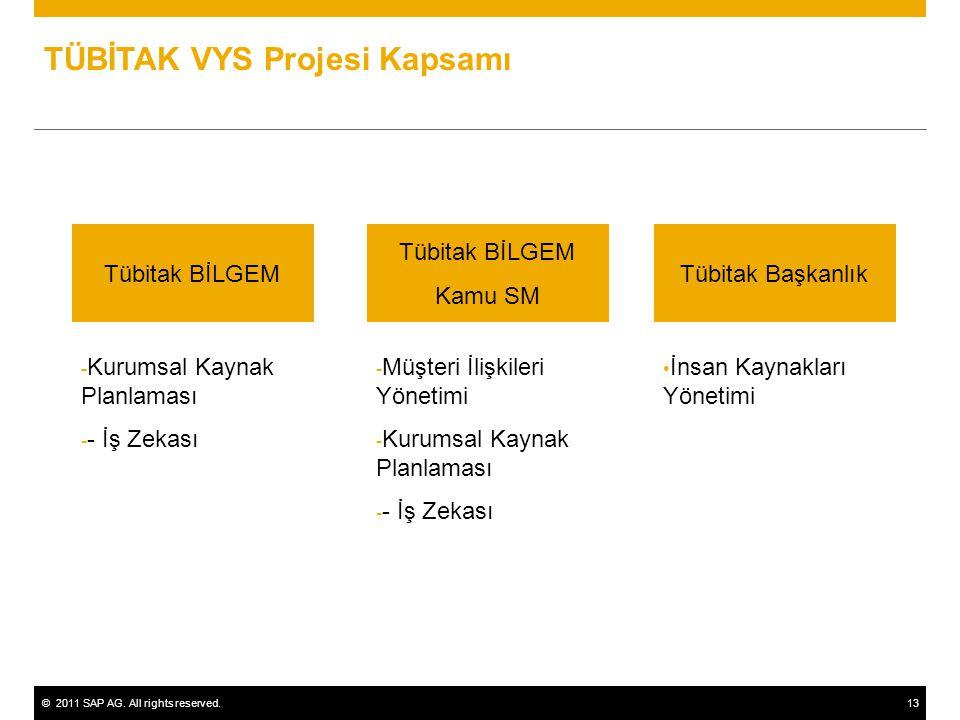 ©2011 SAP AG. All rights reserved.13 TÜBİTAK VYS Projesi Kapsamı Tübitak BİLGEM Kamu SM Tübitak Başkanlık - Kurumsal Kaynak Planlaması - - İş Zekası -