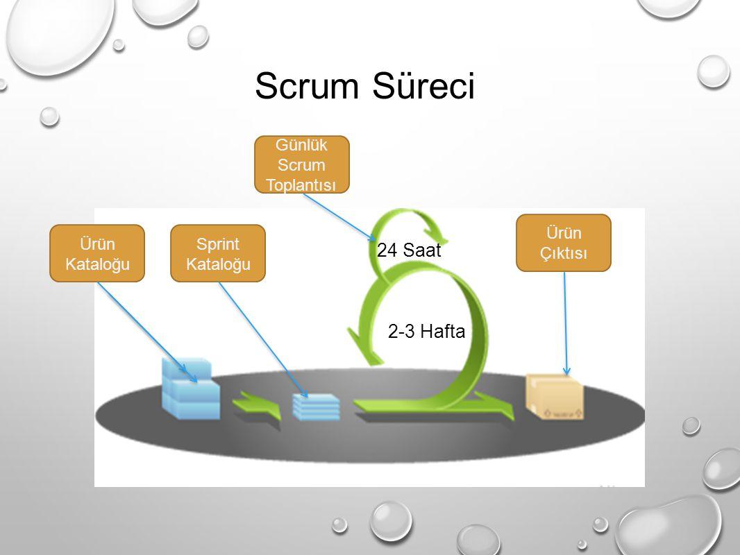 Scrum Uygulama Geliştirme Süreci Ürün yöneticisi müşteri taleplerine göre ürün kataloglarını oluşturur.