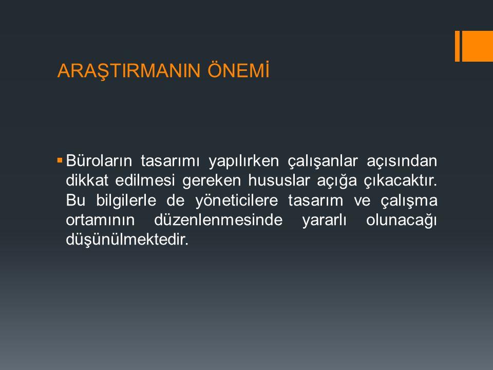 HAZIRLAYAN ERHAN MANTAR 106040039  MESLEKİ UYGULAMA DERSİ 2011-2012