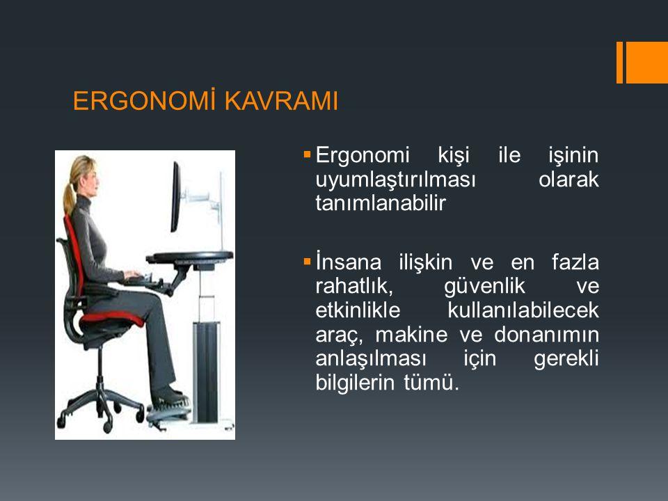 ERGONOMİNİN ÖNEMİ  Çalışanlar işyeri ortamıyla etkileşim içindedir.