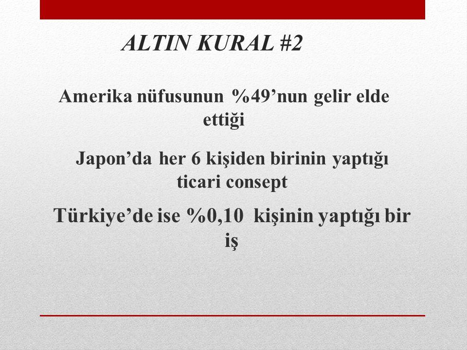 ALTIN KURAL #2 Türkiye'de ise %0,10 kişinin yaptığı bir iş Amerika nüfusunun %49'nun gelir elde ettiği Japon'da her 6 kişiden birinin yaptığı ticari consept