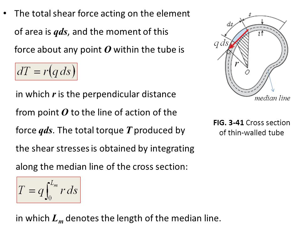 The total shear force acting on the element of area is qds, and the moment of this force about any point O within the tube is FIG.