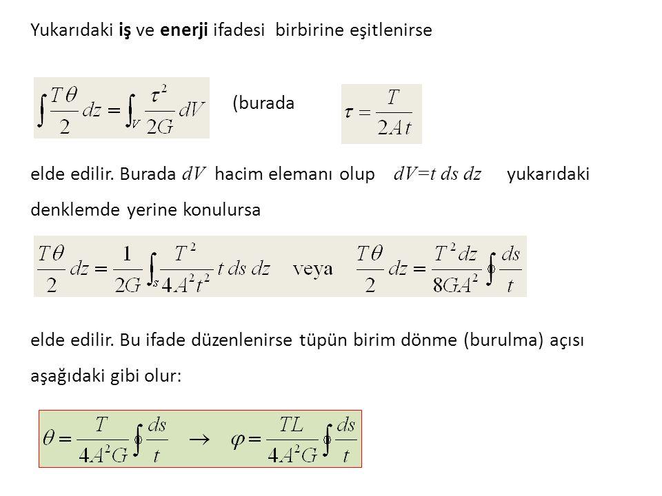Yukarıdaki iş ve enerji ifadesi birbirine eşitlenirse (burada ) elde edilir.