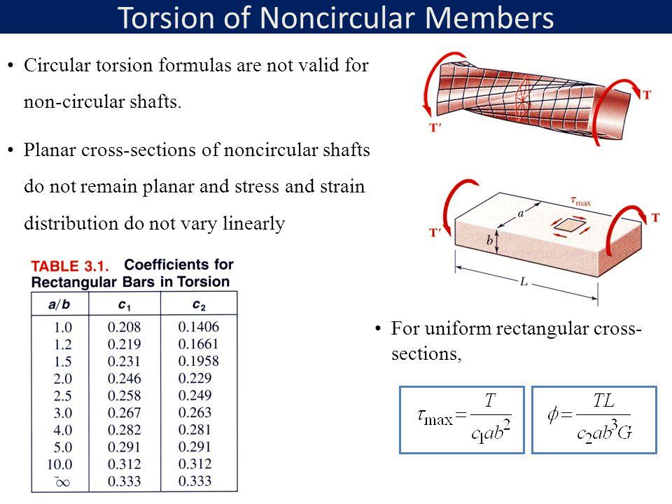 3 - 37 Torsion of Noncircular Members For uniform rectangular cross- sections, Circular torsion formulas are not valid for non-circular shafts.