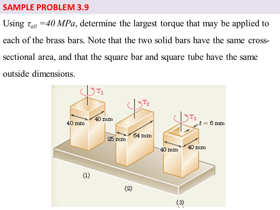 Using τ all =40 MPa, determine the largest torque that may be applied to each of the brass bars. Note that the two solid bars have the same cross- sec