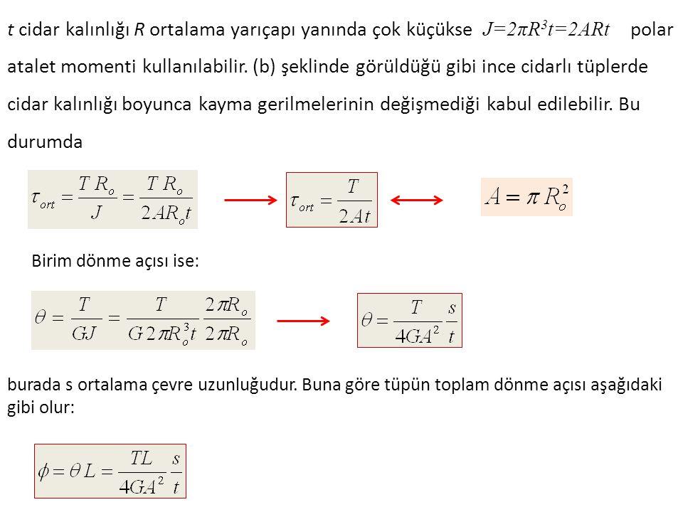 t cidar kalınlığı R ortalama yarıçapı yanında çok küçükse J=2πR 3 t=2ARt polar atalet momenti kullanılabilir.