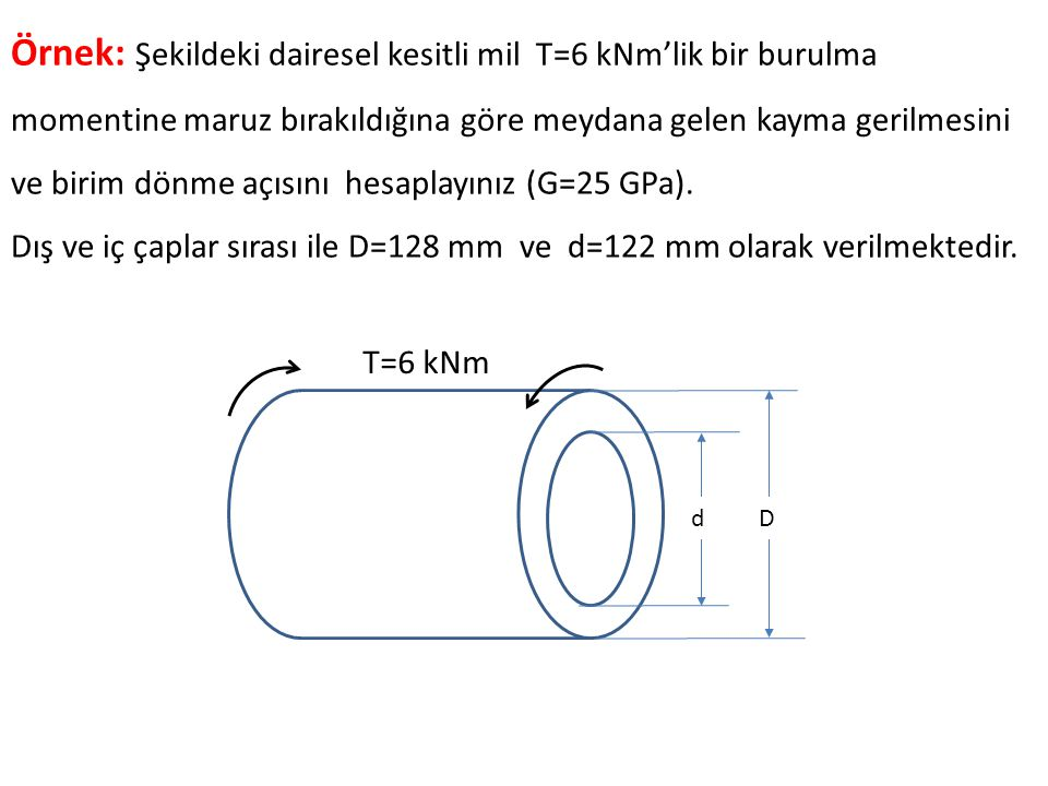 3 - 37 Torsion of Noncircular Members For uniform rectangular cross- sections, Circular torsion formulas are not valid for non-circular shafts.
