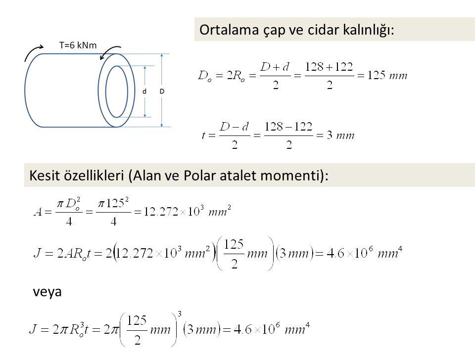 Kesit özellikleri (Alan ve Polar atalet momenti): Ortalama çap ve cidar kalınlığı: veya