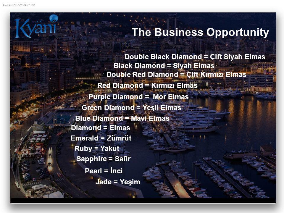 Pre LAUNCH GERMANY 2012 The Business Opportunity Jade = Yeşim Pearl = İnci Sapphire = Safir Ruby = Yakut Emerald = Zümrüt Diamond = Elmas Blue Diamond