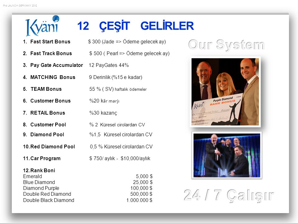 Pre LAUNCH GERMANY 2012 Europe Rank Benelt Chart