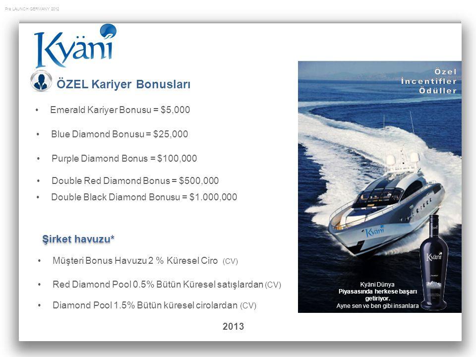 Pre LAUNCH GERMANY 2012 ÖZEL Kariyer Bonusları Double Red Diamond Bonus = $500,000 Şirket havuzu* 2013 Blue Diamond Bonusu = $25,000 Purple Diamond Bo