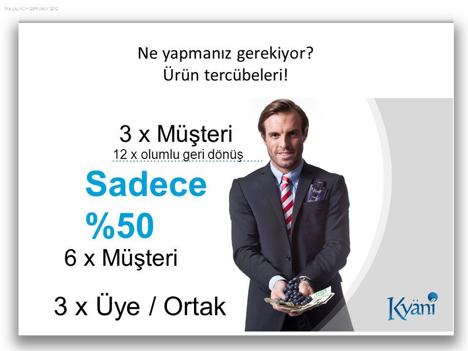 Pre LAUNCH GERMANY 2012 Ne yapmanız gerekiyor? Ürün tercübeleri! 12 x olumlu geri dönüş 6 x Müşteri 3 x Müşteri 3 x Üye / Ortak Sadece %50