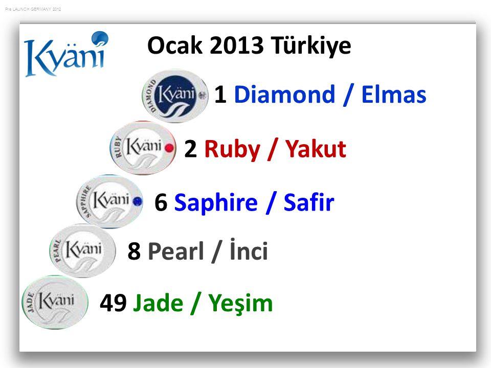 1 Diamond / Elmas Ocak 2013 Türkiye 2 Ruby / Yakut 6 Saphire / Safir 8 Pearl / İnci 49 Jade / Yeşim