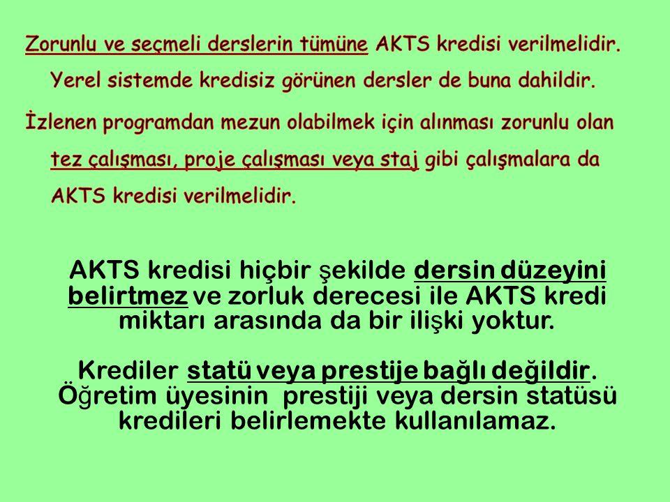 AKTS kredisi hiçbir ş ekilde dersin düzeyini belirtmez ve zorluk derecesi ile AKTS kredi miktarı arasında da bir ili ş ki yoktur. Krediler statü veya
