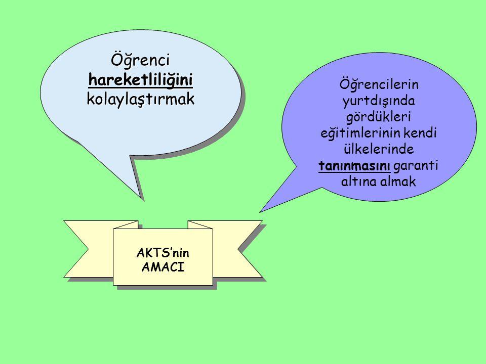 Öğrenci hareketliliğini kolaylaştırmak Öğrencilerin yurtdışında gördükleri eğitimlerinin kendi ülkelerinde tanınmasını garanti altına almak AKTS'nin A