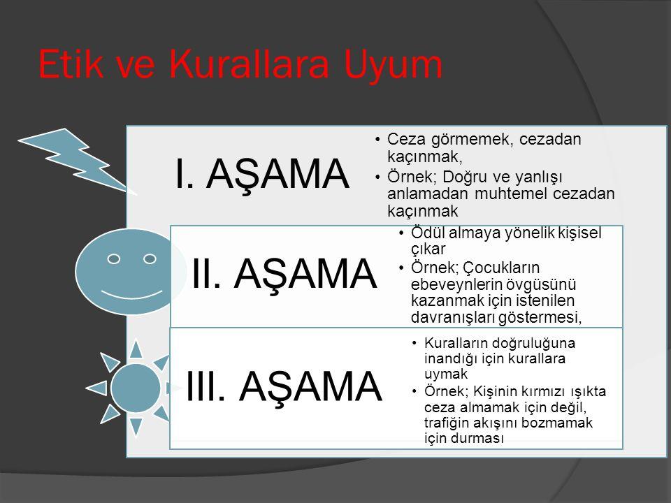 Etik ve Kurallara Uyum I.AŞAMA II. AŞAMA III.