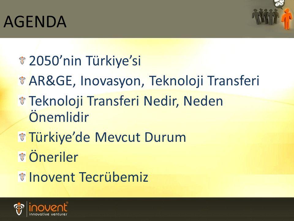 AGENDA 2050'nin Türkiye'si AR&GE, Inovasyon, Teknoloji Transferi Teknoloji Transferi Nedir, Neden Önemlidir Türkiye'de Mevcut Durum Öneriler Inovent Tecrübemiz