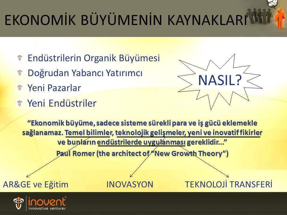 EKONOMİK BÜYÜMENİN KAYNAKLARI Endüstrilerin Organik Büyümesi Doğrudan Yabancı Yatırımcı Yeni Pazarlar NASIL.