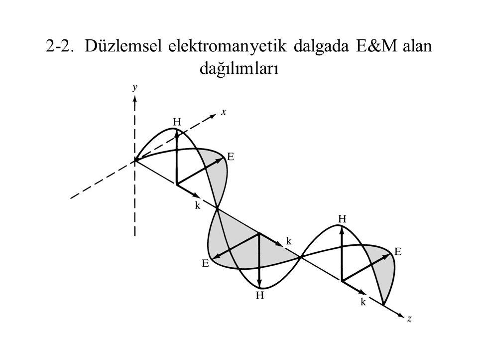 2-2. Düzlemsel elektromanyetik dalgada E&M alan dağılımları