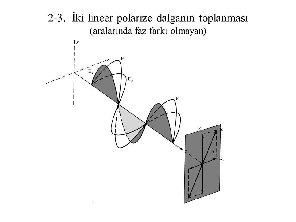 2-3. İki lineer polarize dalganın toplanması (aralarında faz farkı olmayan)
