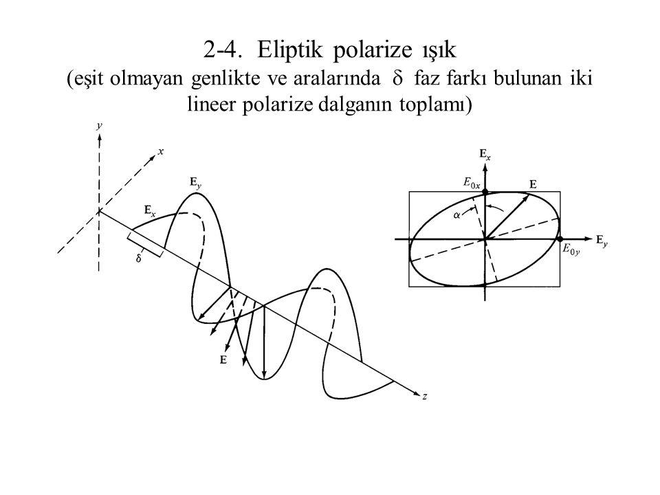 2-4. Eliptik polarize ışık (eşit olmayan genlikte ve aralarında  faz farkı bulunan iki lineer polarize dalganın toplamı)