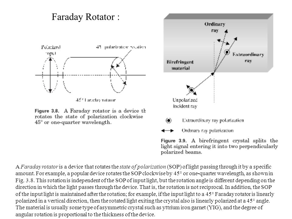 Faraday Rotator : A Faraday rotator is a device that rotates the state of polarization (SOP) of light passing through it by a specific amount.