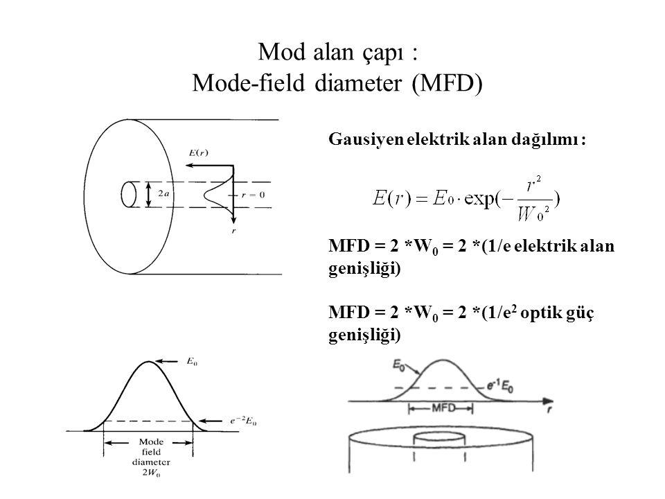 Mod alan çapı : Mode-field diameter (MFD) Gausiyen elektrik alan dağılımı : MFD = 2 *W 0 = 2 *(1/e elektrik alan genişliği) MFD = 2 *W 0 = 2 *(1/e 2 optik güç genişliği)