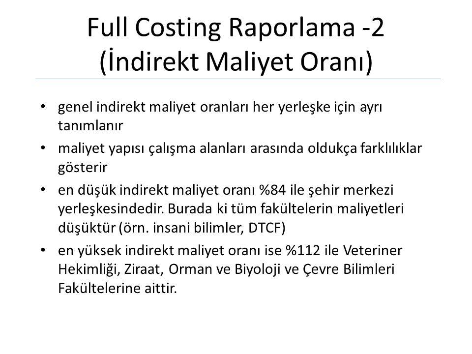 Full Costing Raporlama -2 (İndirekt Maliyet Oranı) genel indirekt maliyet oranları her yerleşke için ayrı tanımlanır maliyet yapısı çalışma alanları arasında oldukça farklılıklar gösterir en düşük indirekt maliyet oranı %84 ile şehir merkezi yerleşkesindedir.