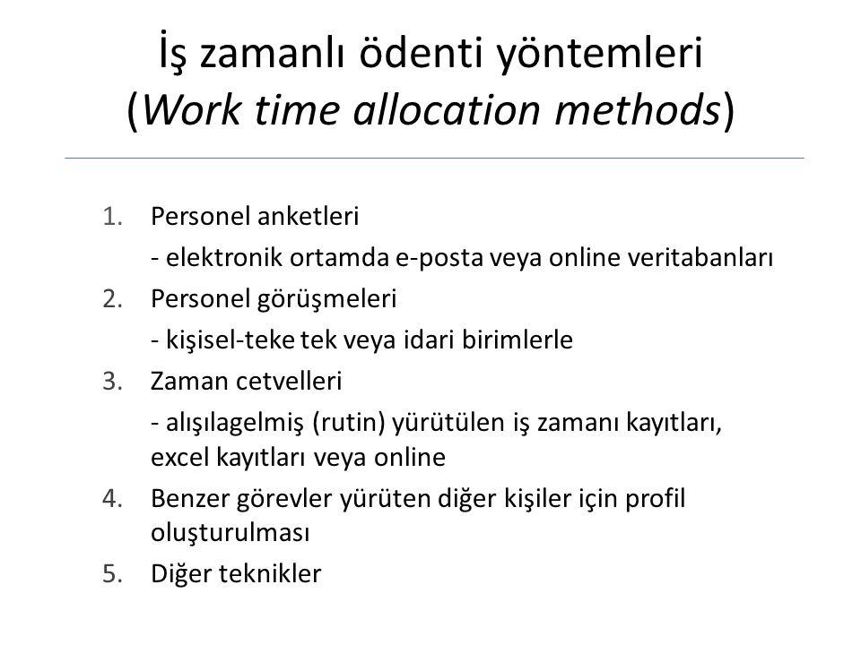 İş zamanlı ödenti yöntemleri (Work time allocation methods) 1.Personel anketleri - elektronik ortamda e-posta veya online veritabanları 2.Personel görüşmeleri - kişisel-teke tek veya idari birimlerle 3.Zaman cetvelleri - alışılagelmiş (rutin) yürütülen iş zamanı kayıtları, excel kayıtları veya online 4.Benzer görevler yürüten diğer kişiler için profil oluşturulması 5.Diğer teknikler