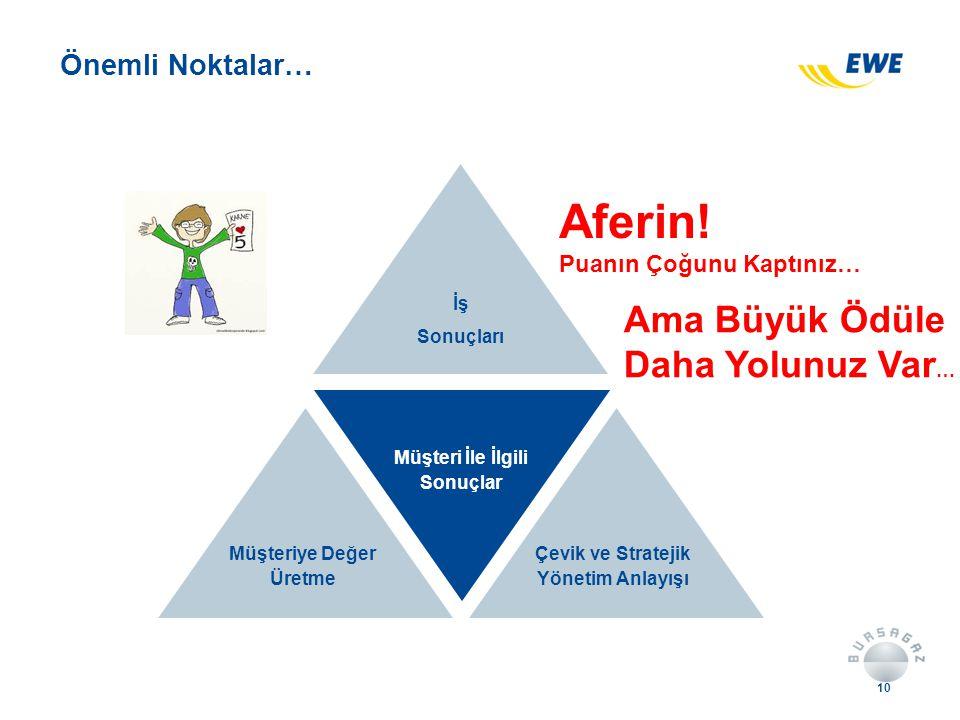 Önemli Noktalar… İş Sonuçları Müşteri İle İlgili Sonuçlar Çevik ve Stratejik Yönetim Anlayışı Müşteriye Değer Üretme 10 Aferin.