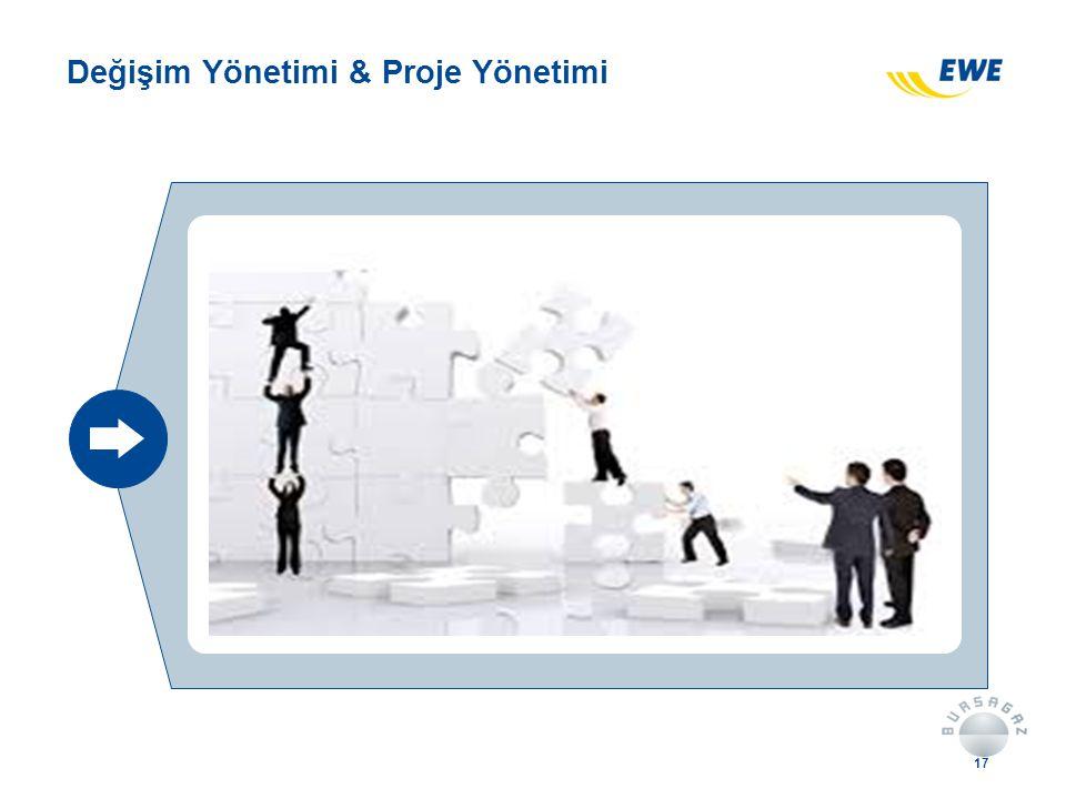 Değişim Yönetimi & Proje Yönetimi →Proje Metodolojisi Oluşturma →Projelerin Fayda Maliyet Etkileri →Projelerin Sürdürülebilirliği ve Paydaşlara Katkısı →İnovasyon Ajandası →Stratejik Planın Çıktısı olarak Değişim 17 Stratejik Planlama İş Planı Risk Planı De ğ i ş im Planı