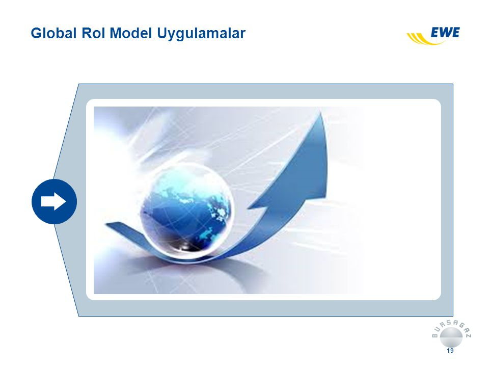 Global Rol Model Uygulamalar →Kendi Uygulamalarımız →Kıyas Kuruluş Olma →En İyi Uygulamaların Pazarlanması →En İyi Uygulama Olması İçin Modelin İlişkilendirilmesi →Uygulamaları Sonuçlarla Desteklemek 19