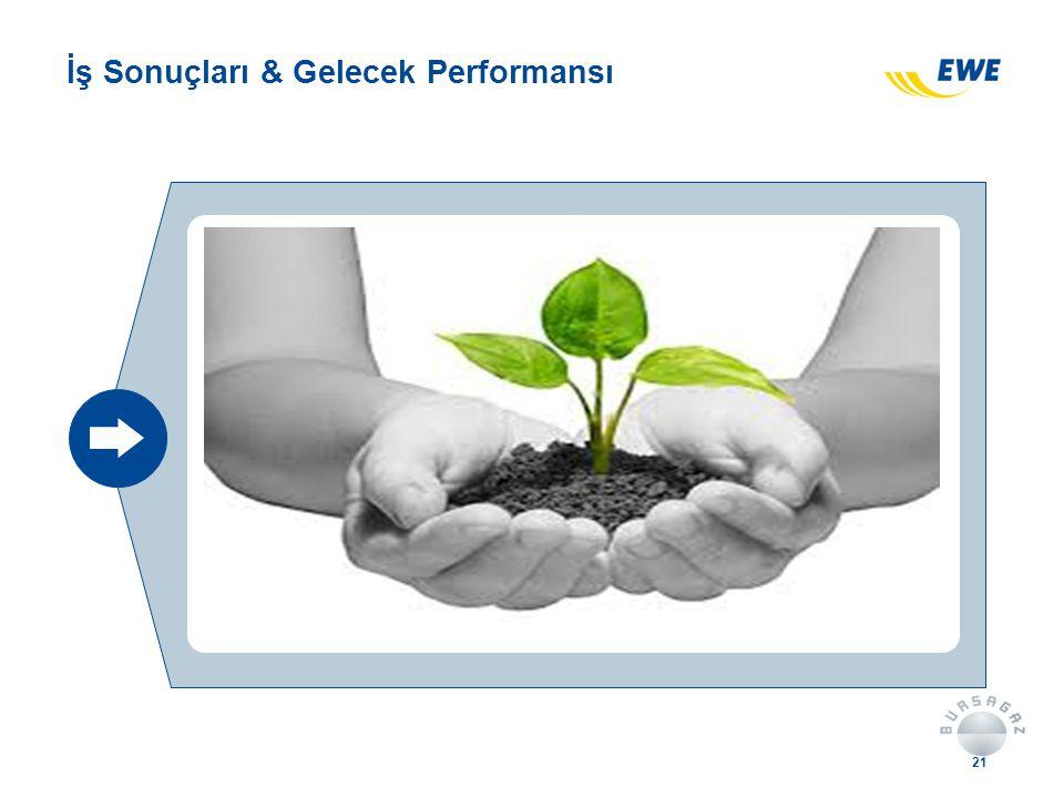 İş Sonuçları & Gelecek Performansı →Kuruluşun Karlılığını ve Gelecek Varlığını Etkileyen Faktörler →İşin Varlığını, Vizyonu, Misyonu Sürdürülebilir Kılan Faktörler (Satış Rakamları, Karlılık Analiz Sonuçları, Özel İndeksler) →Geleceği Hedeflendirme ( Gelecek hedeflerini Belirleme ) →Sürdürülebilirlik Uygulamaları (Gelecek Projeler) 21