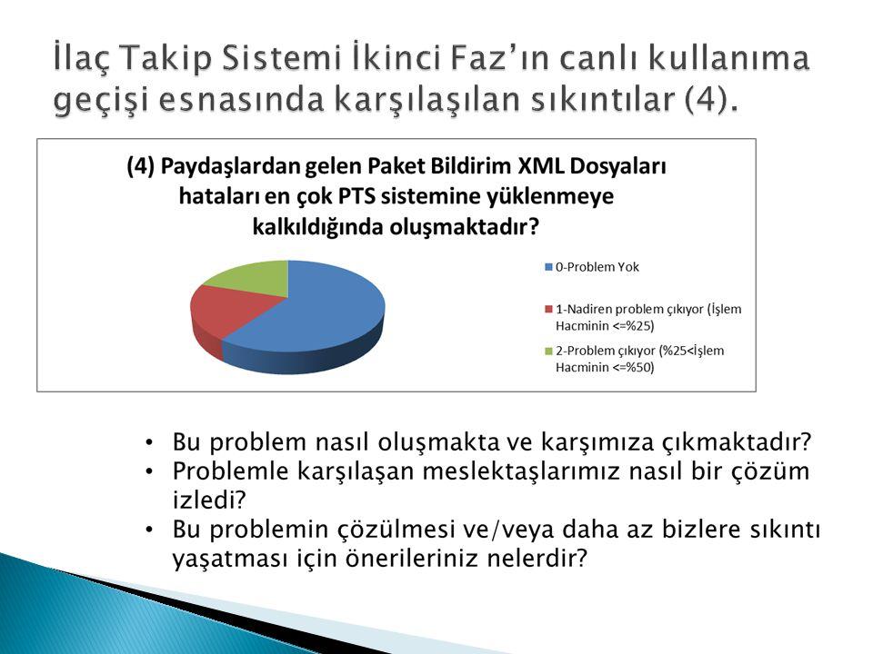  Yeni Türk Ticaret Kanunu ve IT/IS Birimlerinin yönetmesi/yapması gereken hususlar.