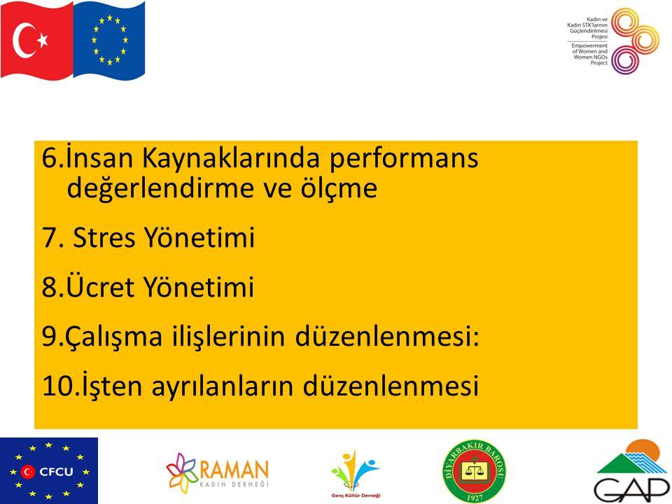 6.İnsan Kaynaklarında performans değerlendirme ve ölçme 7.