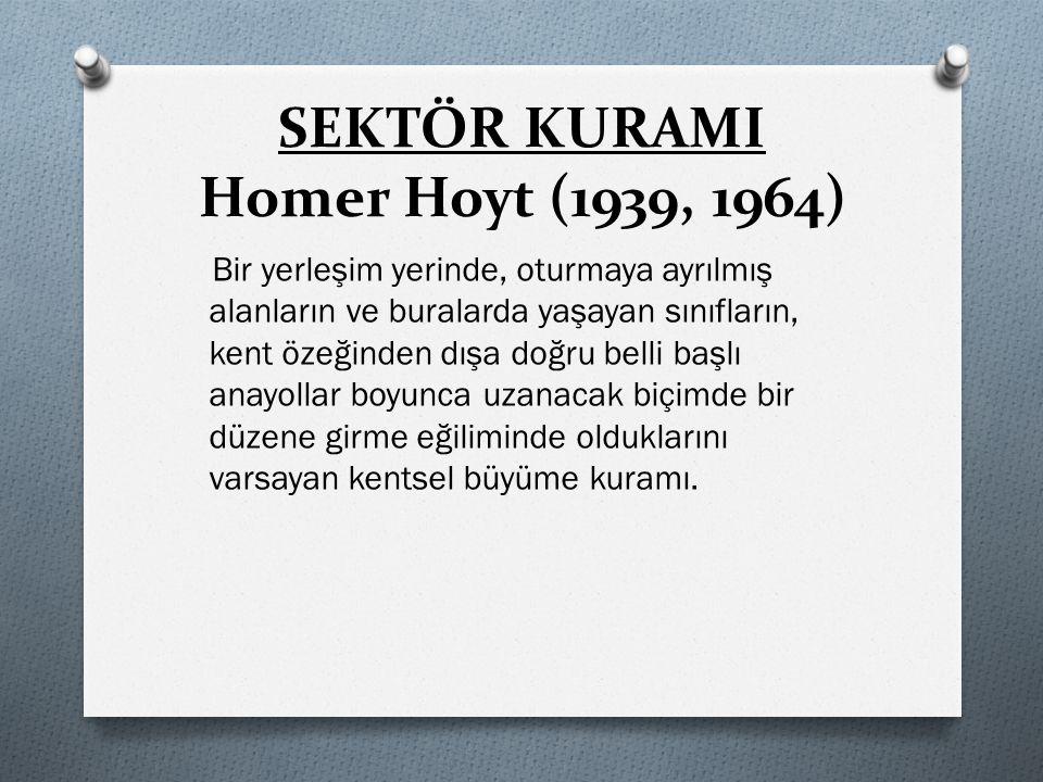 SEKTÖR KURAMI Homer Hoyt (1939, 1964) Bir yerleşim yerinde, oturmaya ayrılmış alanların ve buralarda yaşayan sınıfların, kent özeğinden dışa doğru bel