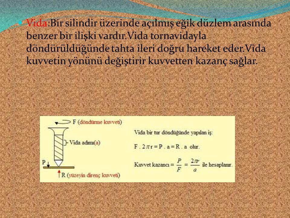 Vida:Bir silindir üzerinde açılmış eğik düzlem arasında benzer bir ilişki vardır.Vida tornavidayla döndürüldüğünde tahta ileri doğru hareket eder.Vida