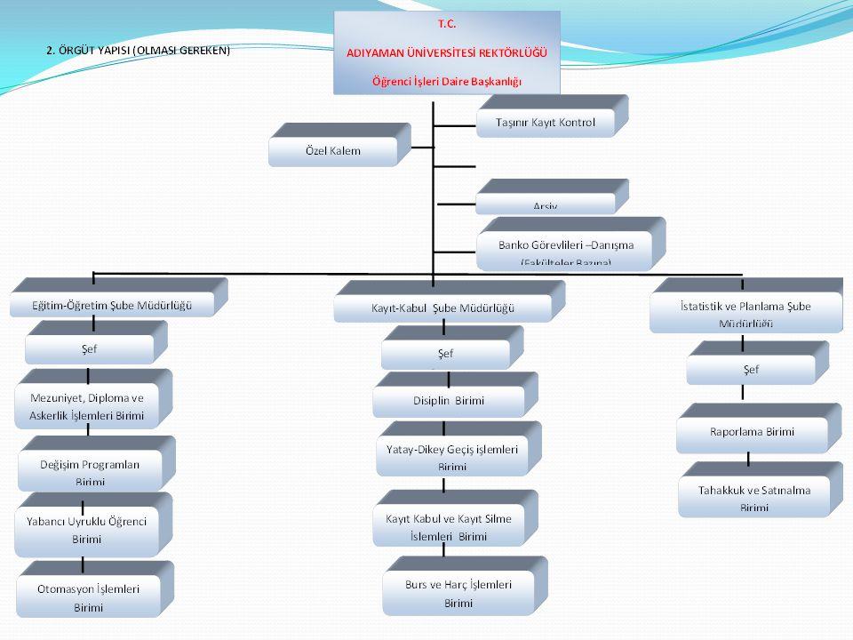 2010 – 2011 EĞİTİM-ÖĞRETİM YILINDA MEZUN OLAN ÖĞRENCİ SAYISI 2191 2011 – 2012 EĞİTİM-ÖĞRETİM YILINDA MEZUN OLAN ÖĞRENCİ SAYISI 3275 2012 – 2013 EĞİTİM-ÖĞRETİM YILI GÜZ YARIYILINDA MEZUN OLAN ÖĞRENCİ SAYISI 707 2010-2011 EĞİTİM-ÖĞRETİM YILINDA MEZUN OLAN ÖĞRENCİ SAYISI 57 2011-2012 EĞİTİM-ÖĞRETİM YILINDA MEZUN OLAN ÖĞRENCİ SAYISI 38 2012-2013 EĞİTİM-ÖĞRETİM YILI GÜZ YARIYILINDA MEZUN OLAN ÖĞRENCİ SAYISI 6 ENSTİTÜLERDEN MEZUN OLAN ÖĞRENCİ SAYILARI