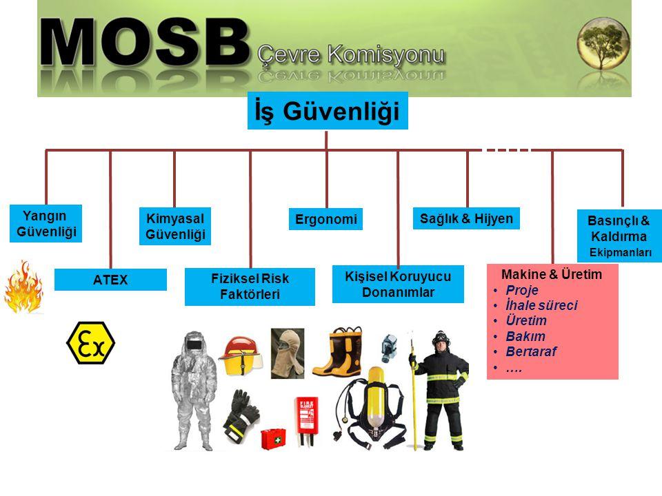 Harici Firma Yönetimi İş Güvenliği Yangın Güvenliği ATEX Kimyasal Güvenliği Fiziksel Risk Faktörleri Ergonomi Kişisel Koruyucu Donanımlar Sağlık & Hij
