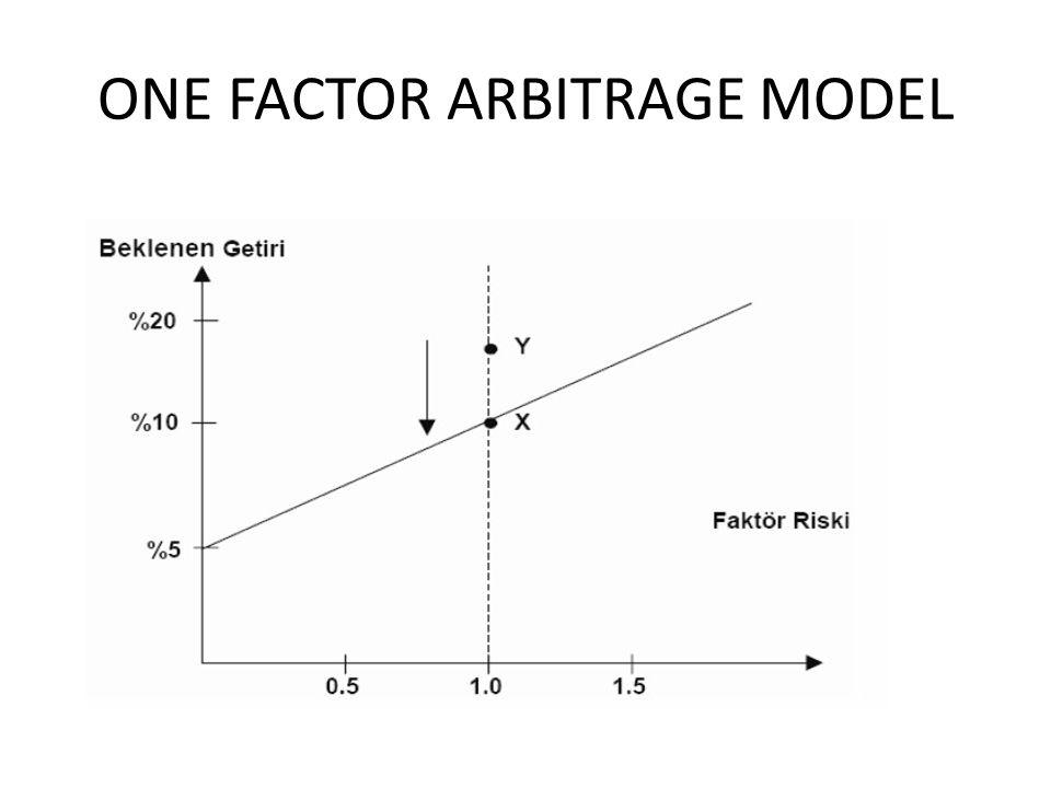 ONE FACTOR ARBITRAGE MODEL