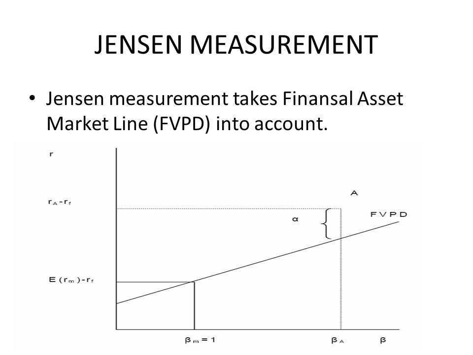 JENSEN MEASUREMENT Jensen measurement takes Finansal Asset Market Line (FVPD) into account.