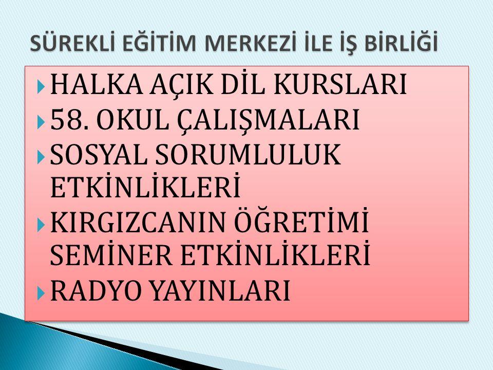  HALKA AÇIK DİL KURSLARI  58.