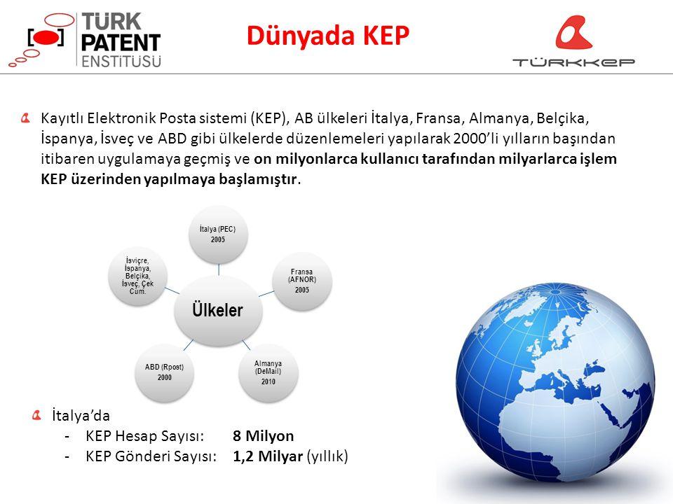 Dünyada KEP Ülkeler İtalya (PEC) 2005 Fransa (AFNOR) 2005 Almanya (DeMail) 2010 ABD (Rpost) 2000 İsviçre, İspanya, Belçika, İsveç, Çek Cum. Kayıtlı El