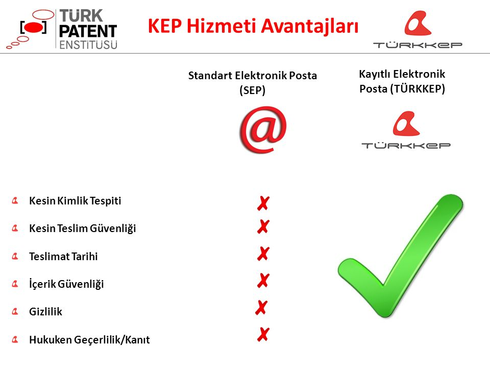KEP Hizmeti Avantajları Standart Elektronik Posta (SEP) Kayıtlı Elektronik Posta (TÜRKKEP) Kesin Kimlik Tespiti Kesin Teslim Güvenliği Teslimat Tarihi