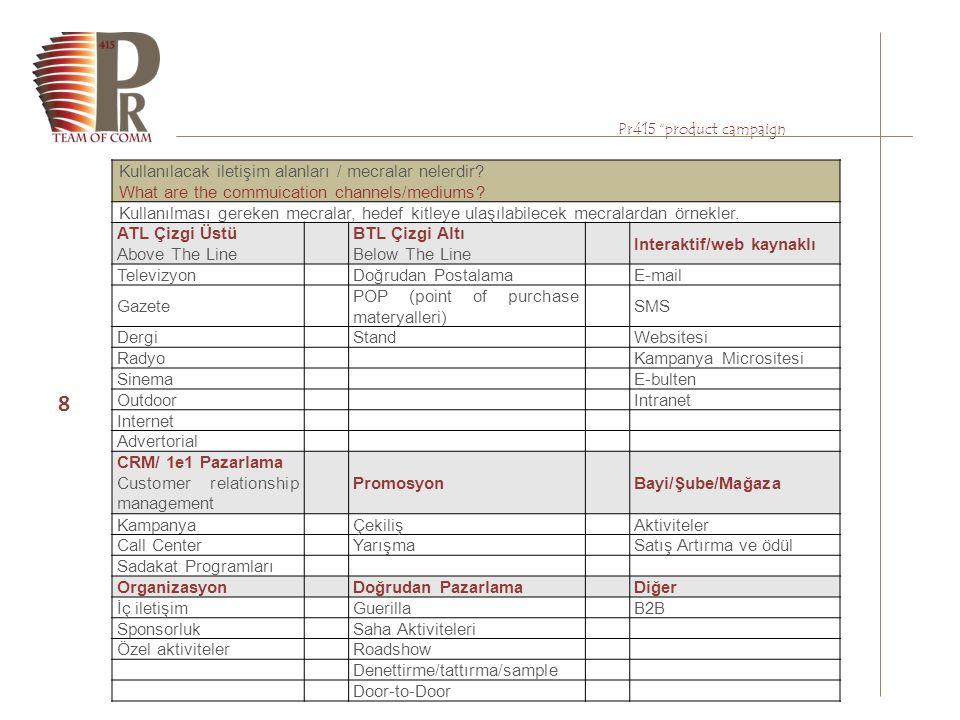 Pr415 product campaign Kullanılacak iletişim alanları / mecralar nelerdir.