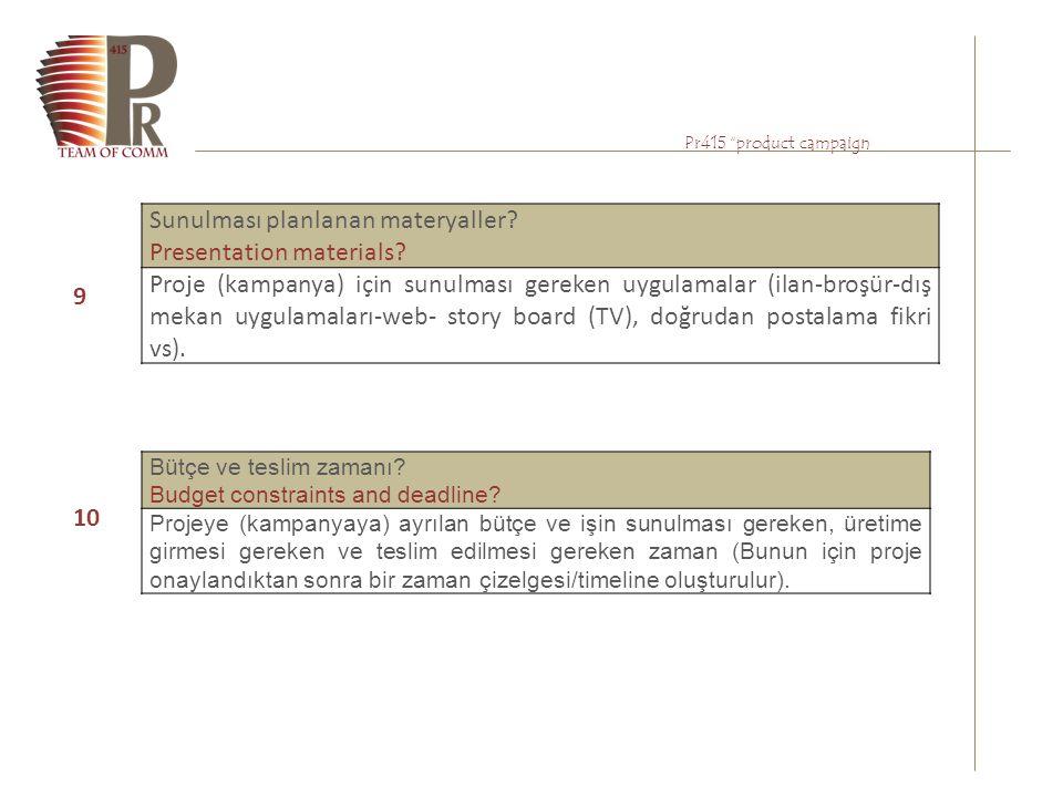 Pr415 product campaign Bütçe ve teslim zamanı. Budget constraints and deadline.