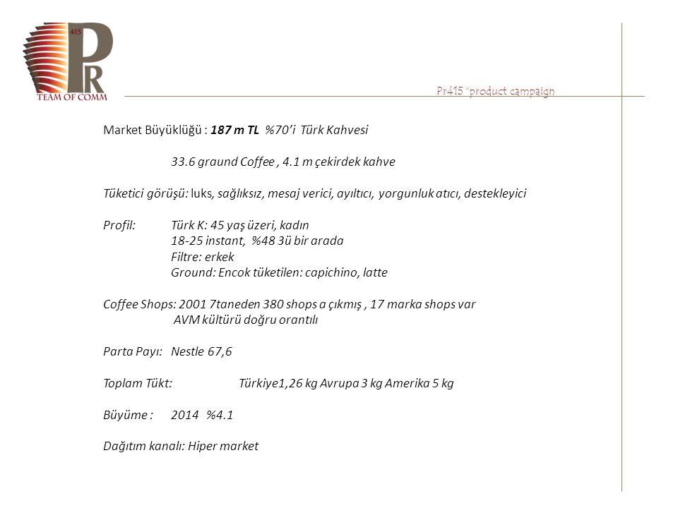 Pr415 product campaign Market Büyüklüğü : 187 m TL %70'i Türk Kahvesi 33.6 graund Coffee, 4.1 m çekirdek kahve Tüketici görüşü: luks, sağlıksız, mesaj verici, ayıltıcı, yorgunluk atıcı, destekleyici Profil: Türk K: 45 yaş üzeri, kadın 18-25 instant, %48 3ü bir arada Filtre: erkek Ground: Encok tüketilen: capichino, latte Coffee Shops: 2001 7taneden 380 shops a çıkmış, 17 marka shops var AVM kültürü doğru orantılı Parta Payı:Nestle 67,6 Toplam Tükt:Türkiye1,26 kg Avrupa 3 kg Amerika 5 kg Büyüme : 2014 %4.1 Dağıtım kanalı: Hiper market